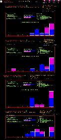 Votingergebnis aus dem Hintergrund - Thema Zeitlos (1100x2511px)